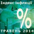 Індекс інфляції в травні