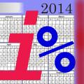 Показники інфляції 2014