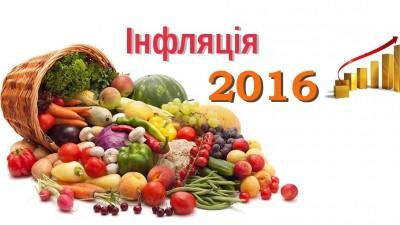 Інфляція-2016