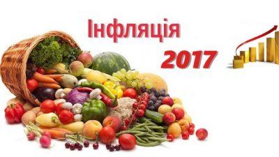 Індекси інфляції 2017