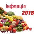 Інфляція 2018