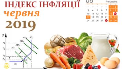 Індекс інфляції в червні 2019