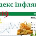 Індекс інфляції травень