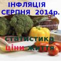 Індекс інфляції 2014р., серпень