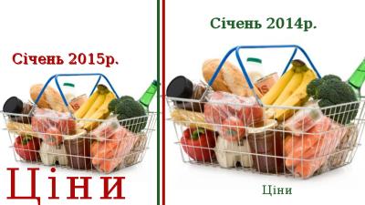 Инфляция в январе 2015 года