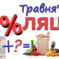 Інфляція в травні 2015 року