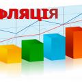 Індекс інфляції за липень 2015