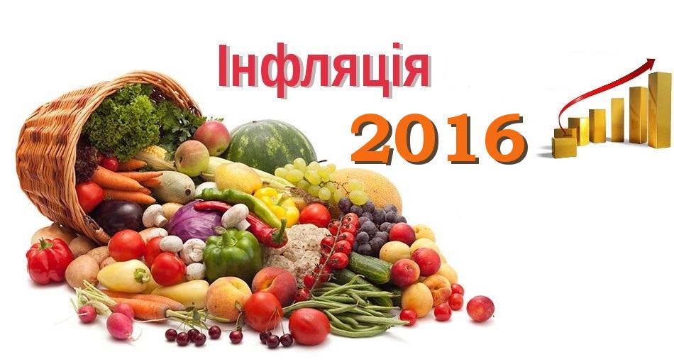 Індекси інфляції в 2016