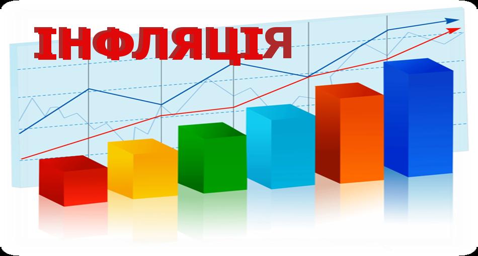 Інфляція в 2015