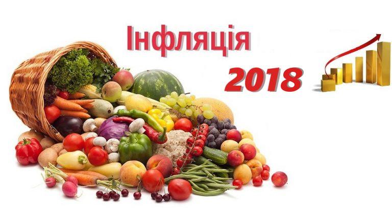 Інфляція в 2018