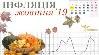Інфляція жовтня 2019