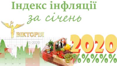 Інфляція січня 2020