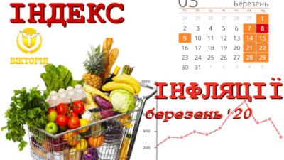 Індекс інфляції за березень